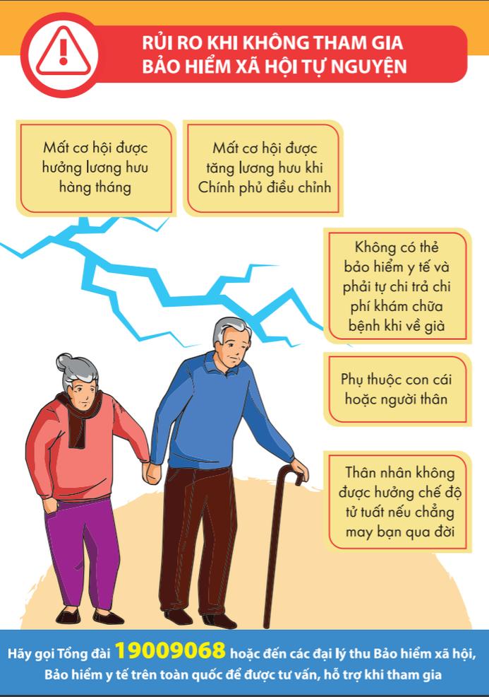 Điều kiện để được nhận bảo hiểm xã hội 2021