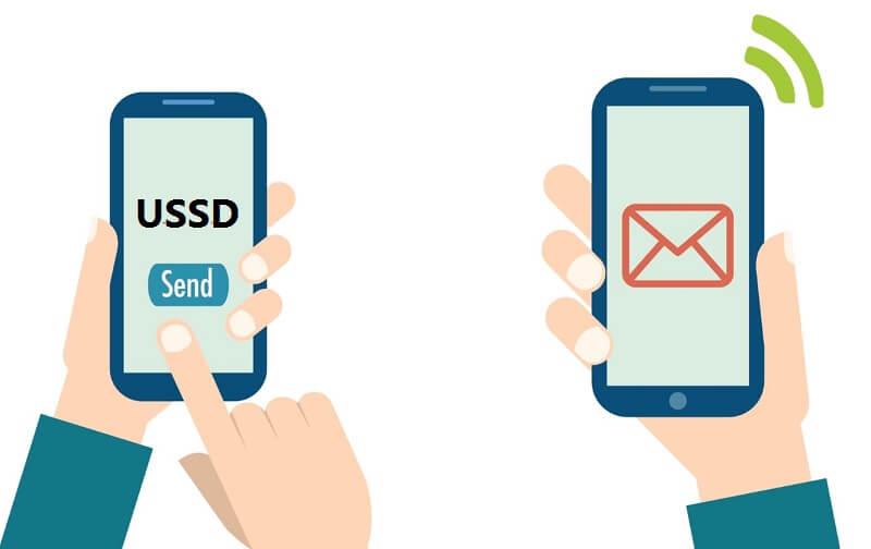 Nạp 3G Mobifone bằng tin nhắn