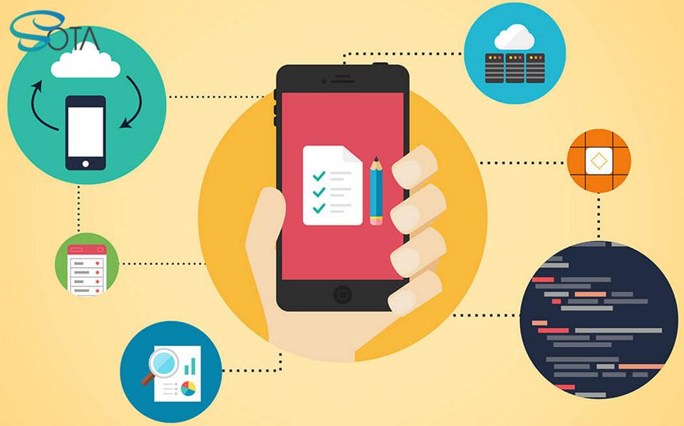 Làm gì với 100 triệu - Phát triển ứng dụng đa dịch vụ
