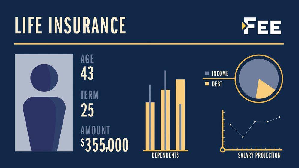 Minh họa về quản trị rủi ro cá nhân để tính phí bảo hiểm nhân thọ cho 1 cá nhân